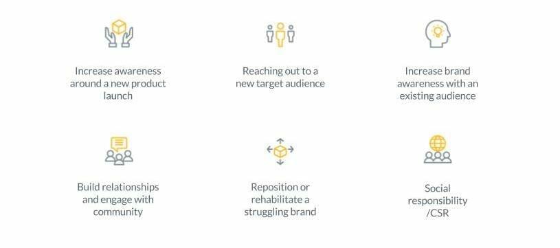 Event Sponsorship: 10 Tips to Maximize Sponsorship ROI
