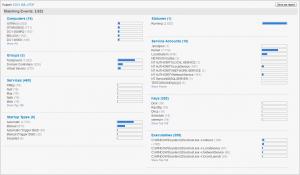 Managing Windows Services & Service Credentials
