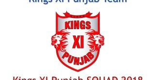 Kings XI Punjab team 2018
