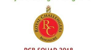 rcb am list squad 2018