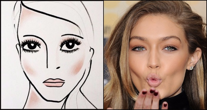 What is Draping Makeup Technique – Know all about it!
