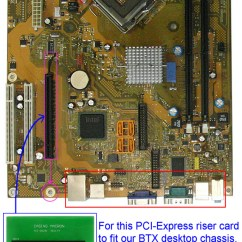 Pico Btx Motherboard Diagram Mccb Shunt Trip Wiring Specifications Optional Pci Express 16x Riser Card
