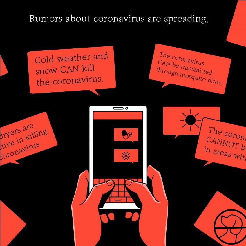 COVID19 | Las Fake News en tiempos de pandemia