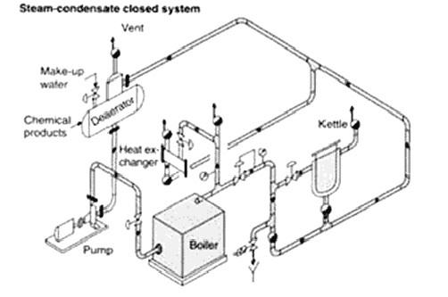 Hdmi Home Wiring Diagram Smart. Smart. Auto Wiring Diagram
