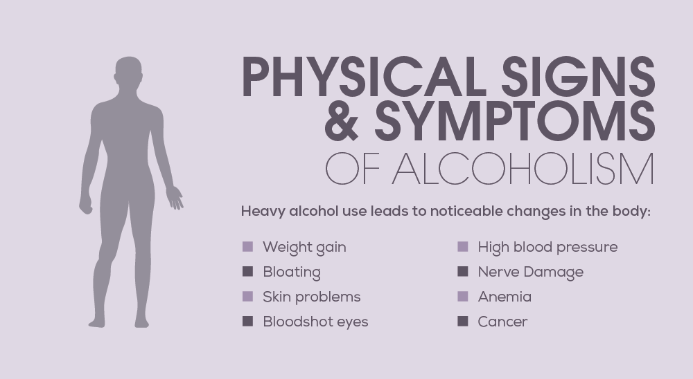 Most Common Signs and Symptoms of Alcoholism