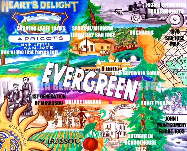 evergreen proof labeled