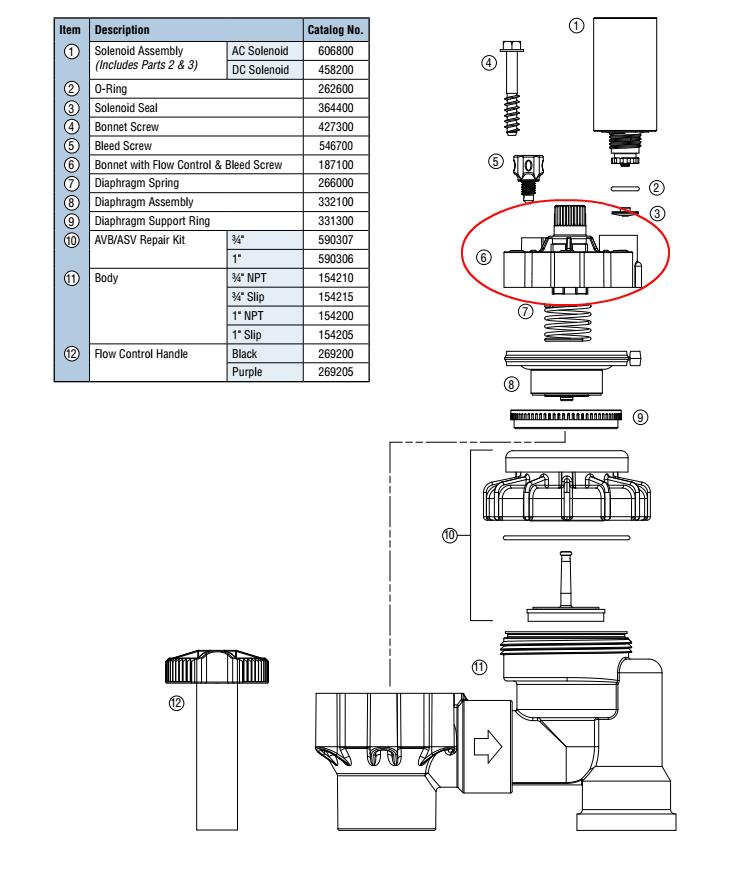 Hunter 187100 PGV-ASV Bonnet with Flow Control & Bleed