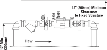 Water Line Backflow Valve Schematic, Water, Free Engine