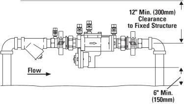 Zone Valve Problems Water Valve Problems Wiring Diagram