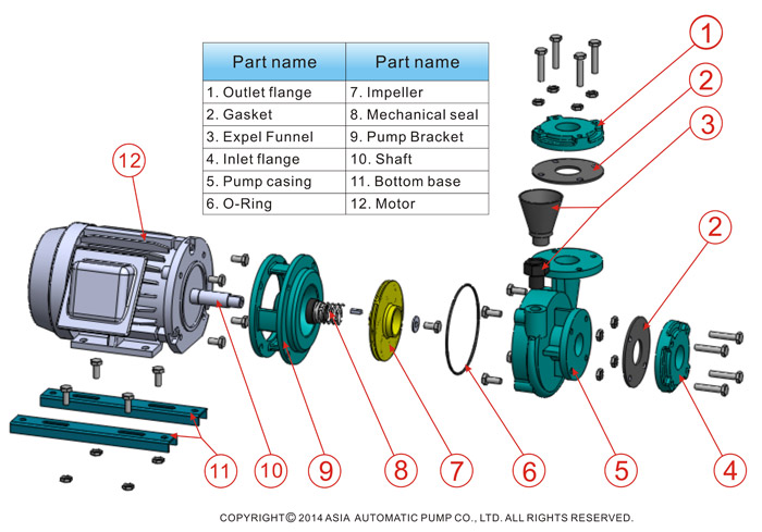 centrifugal pump mechanical seal diagram photosynthesis process for 5th grade cp close coupled pumps welcome to evergush durable prevents from leakage and keeps long life 3 compact robust structure saving space easy installation