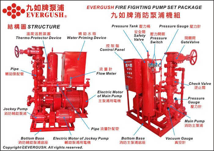 FF型 消防泵浦 - 歡迎來到九如牌泵浦/發電機官方網站