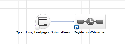 WebinarJam with OptimizePress and Leadpages