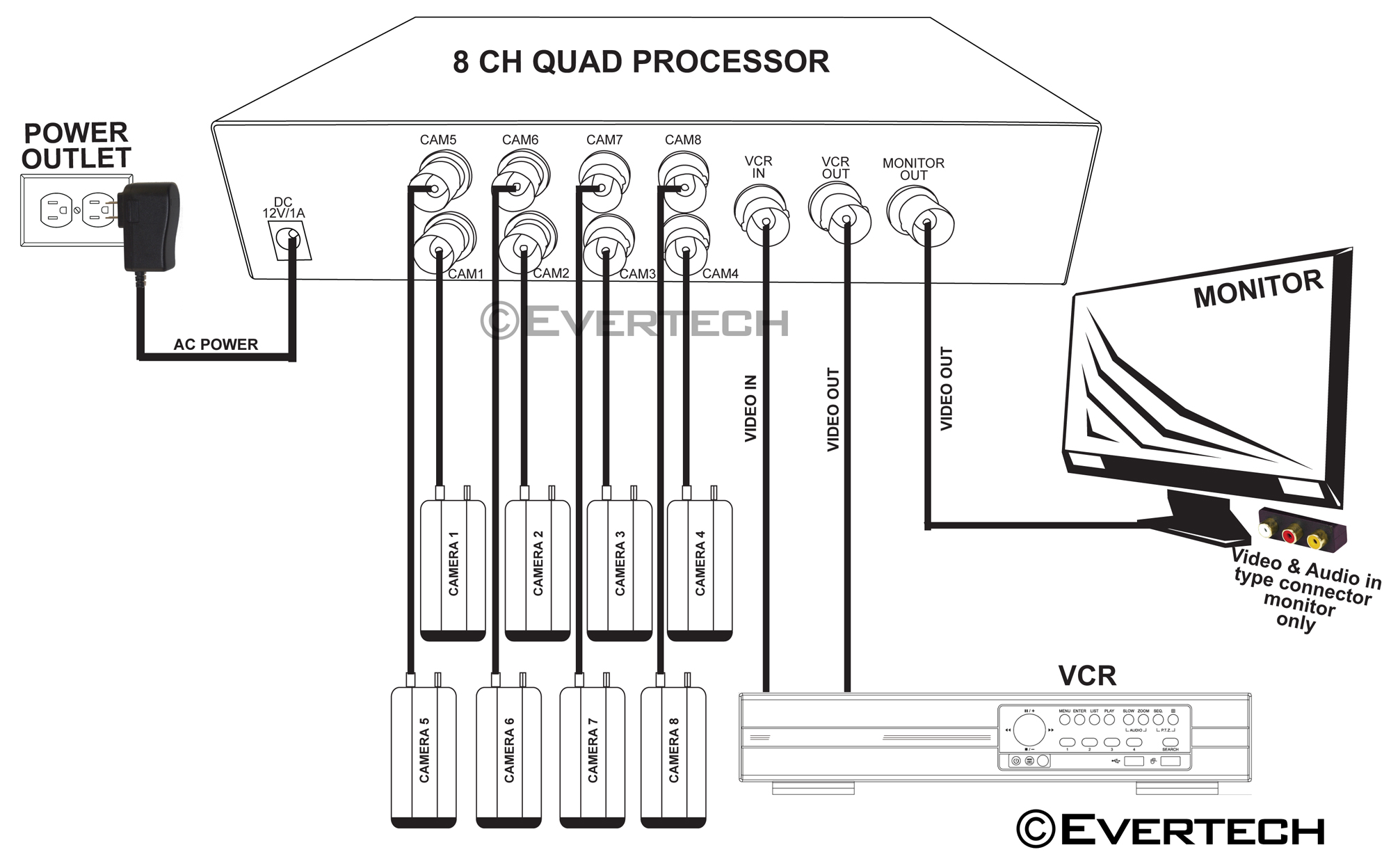 Ev Cq208 8 Channel Color Quad Processor High Quality
