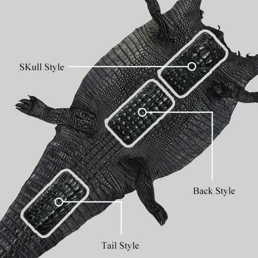 Genuine Crocodile Skin iPhone Case – Backbone Hornback