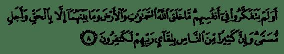 surah Rum-God Created Man