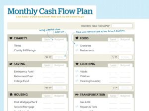 Jumpstart Your Finances With A Printable Monthly Budget
