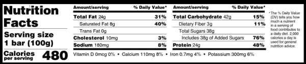 015 Nutrition - Big O Bar