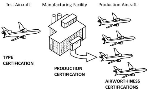 2002 Kium Rio Engine Wiring Diagram