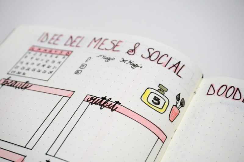 Bullet Journal Plan with me Maggio 2017