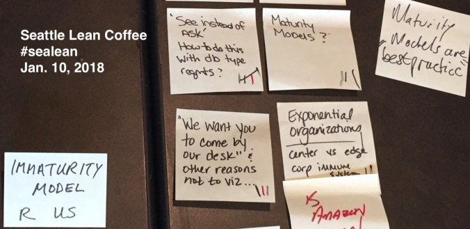 Seattle Lean Coffee sticky notes