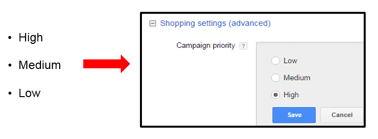 Adwords Priorities - Checklist for Retail Holiday