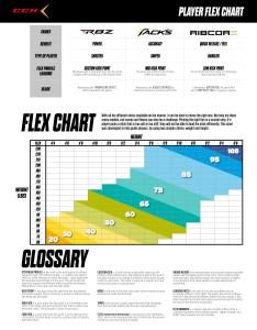 Ccm player flex chartg also ribcor youth composite ice hockey stick best price rh everysportforless