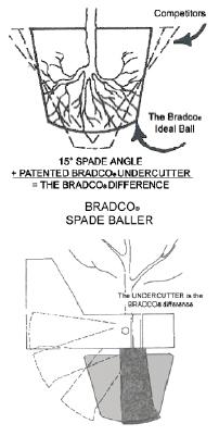 Bradco Skid Steer, Skidsteer, Tree Spade Model 3215, 15