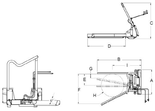 Bradco Hydraulic Tree Forks for Skid Steer, Skidsteer