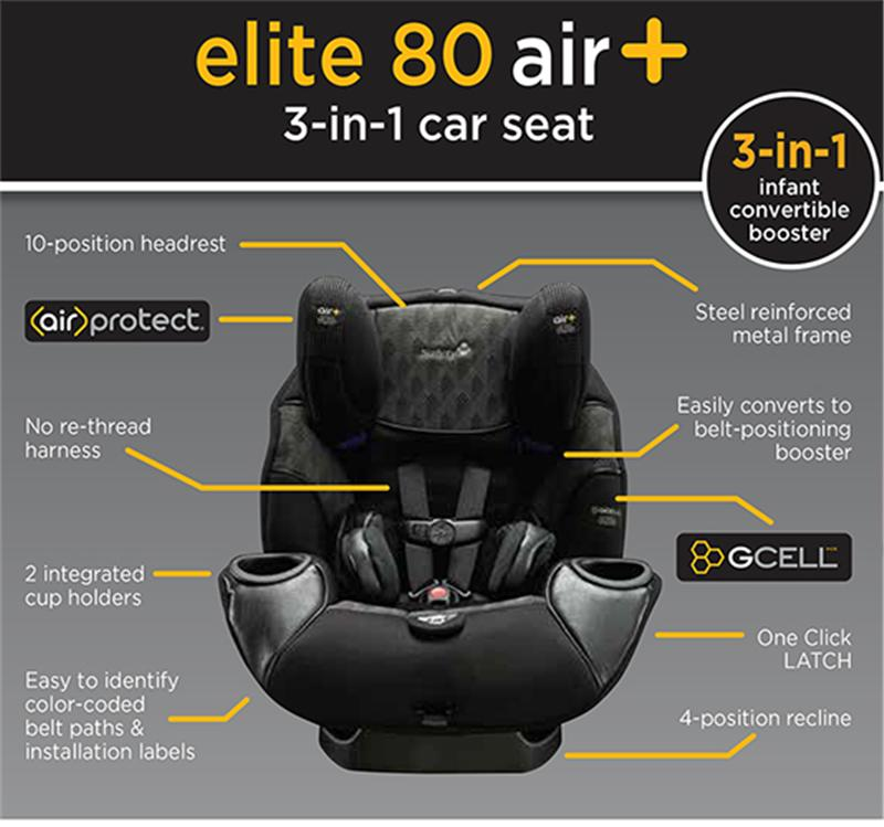 Safety 1st Elite 80 Car Seat Review Giveaway Ends 9 14 Everything Mommyhood