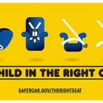 Is Your Child in the Right Car Seat?  #TheRightSeat