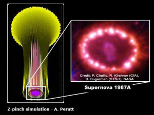 birkeland currents z pinch anthony peratt supernova plasma