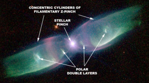 birkeland filaments currents z pinch double layers plasma sheets