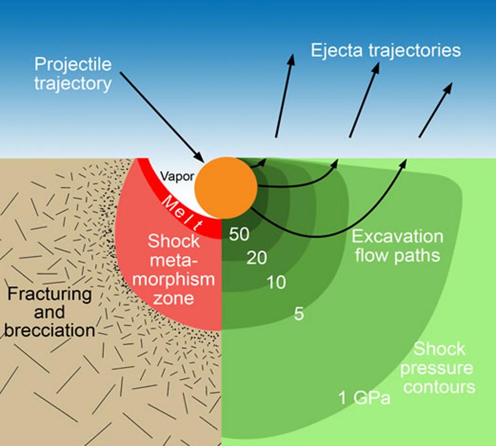 medium resolution of shocked rock geology granite impact craters