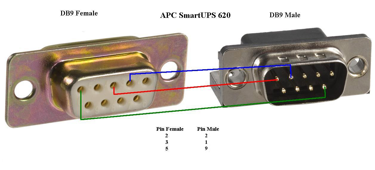 serial cable wiring diagram towbar 7 pin and parallel schematics diagrams manual e books port the difference between a null modem andapc ups apc
