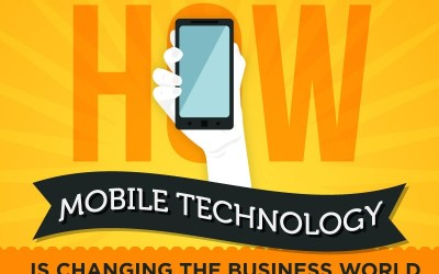 See How Mobile Technology is Changing the Business World [INFOGRAPHIC]