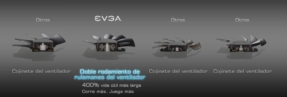 EVGA GeForce GTX 960 Fan Chart