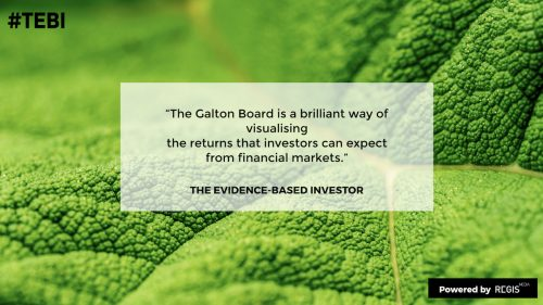 The Galton Board is an effective way of visualising reversion to mean