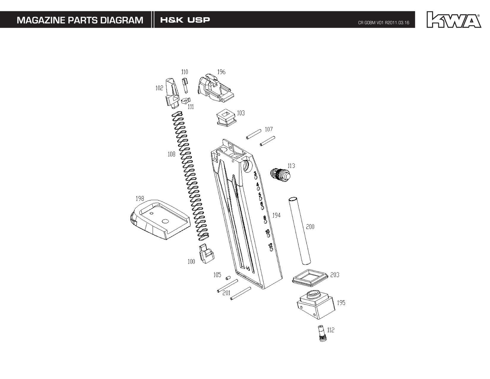Heckler & Koch / Umarex Full Metal USP Full Size NS2