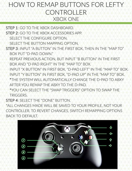 small resolution of  xone left handed controller