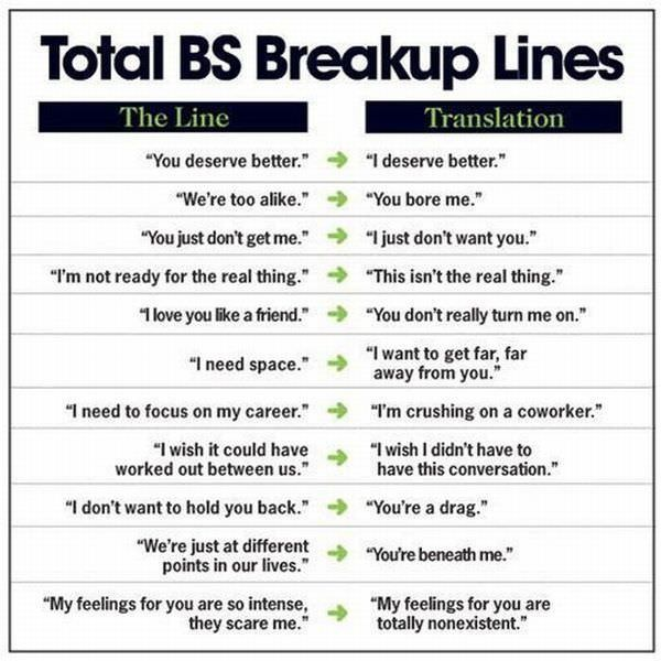 Bs Breakup Lines