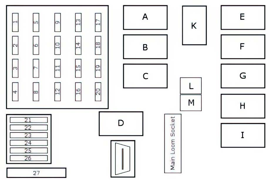 horn wiring diagram with relay 4 pin mini din power connections evilution smart car encyclopaedia relays and other info can be found