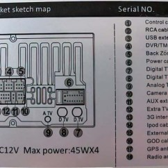 How To Read A Wiring Diagram Ford Focus Exhaust System Evilution - Smart Car Encyclopaedia