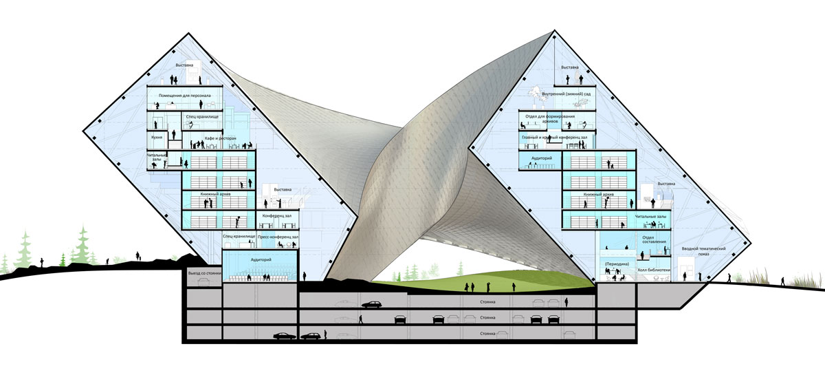 skin cross section diagram digestive system with labels kazakhstan library - evolo | architecture magazine