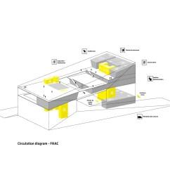 Diagram Big Wiring Plc Mitsubishi Designs A Meca To Culture In Bordeaux France Evolo