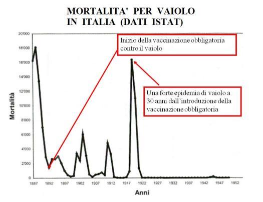 Analisi del decreto Lorenzin sull'estensione dell'obbligo ...