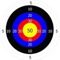 9 points pour mieux rédiger ses objectifs