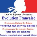 Illustration du profil de evolution