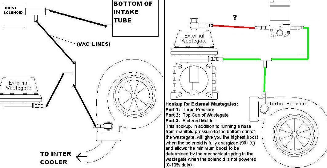 AEM Tru Boost.. Vac line routing??? help my confusion