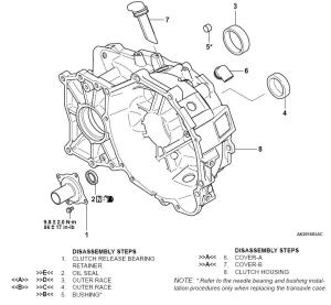Transmission pictures and diagrams  EvolutionM