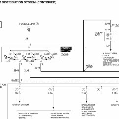 Hks Turbo Timer Wiring Diagram 4 Cylinder Firing Order Best Library G Reddy Robalo 1 Apexi